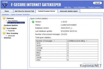 F-Secure Internet Gatekeeper for Linux v3.03.1299