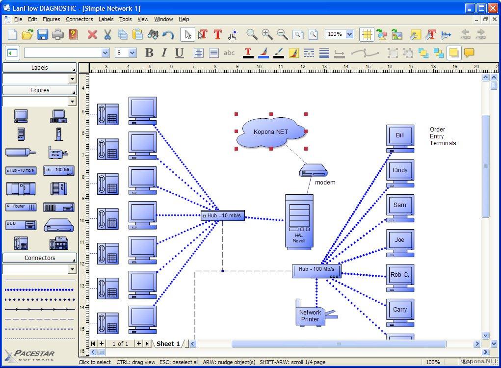 схемы локальных сетей,